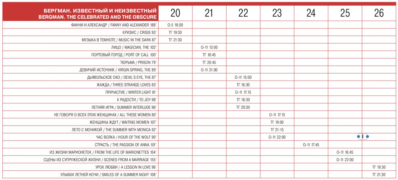 Schedule for Bergman Festival O11 - Oktyabr Theater; ТГ - Tretyakov Gallery Courtesy Embassy of Sweden, Moscow
