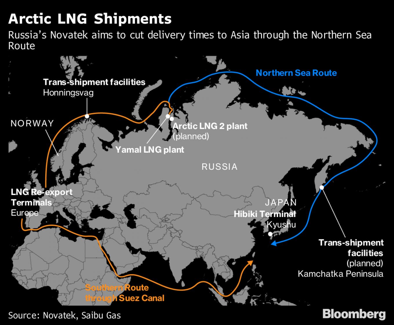 Arctic LNG Shipments Bloomberg