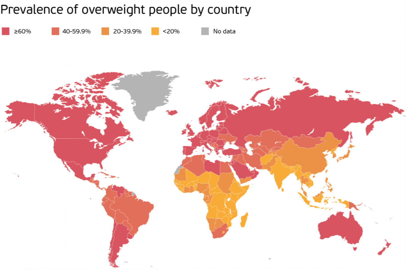 Overweight and obesity rates in Russia are among the highest in the world. Source: World Health Organization