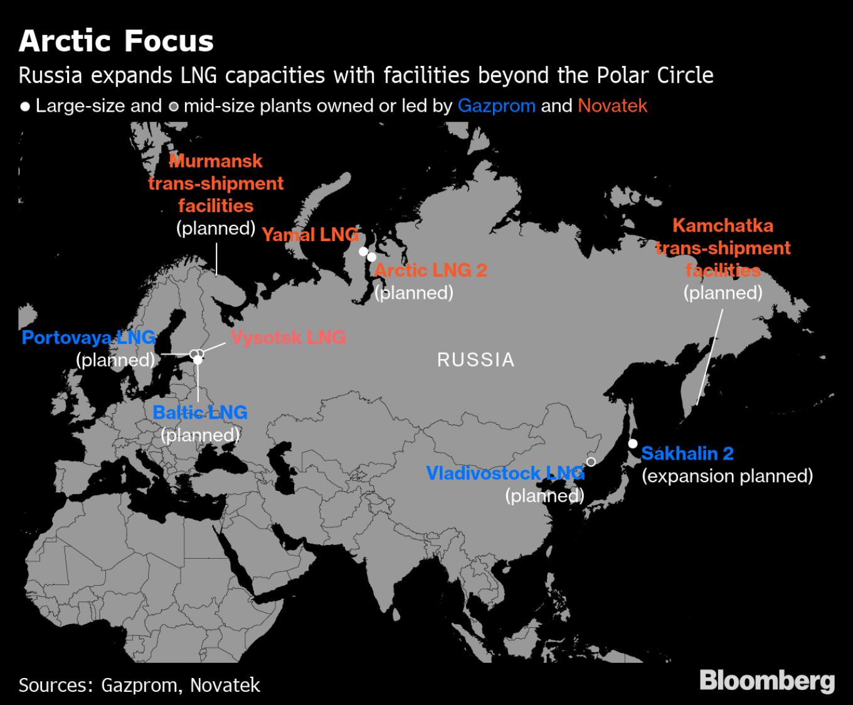 Arctic Focus Bloomberg