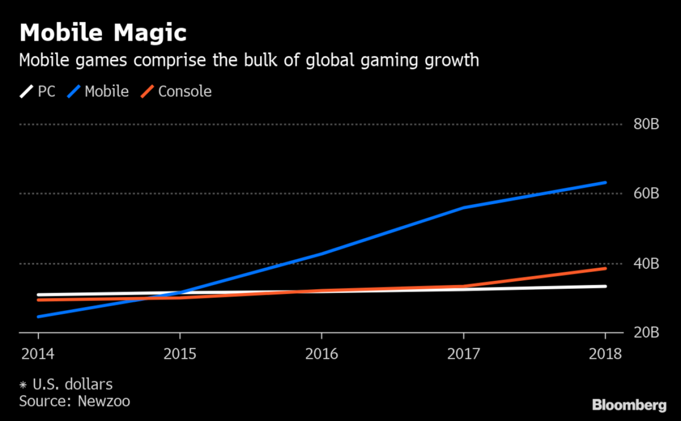 Russian Billionaire Brothers Crush It With Gaming Powerhouse