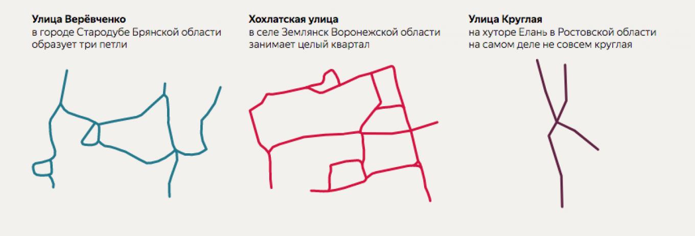 """From left to right: Ulitsa Veryovchenko in Bryansk, Khokhlatskaya Ulitsa in Voronezh and the Ulitsa Kruglaya (""""Round"""") in the Rostov region.  Yandex"""